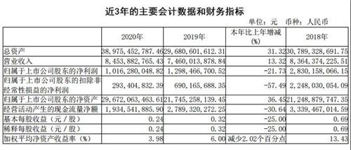 三安光电发布2020年度报告及2021年一季度报告